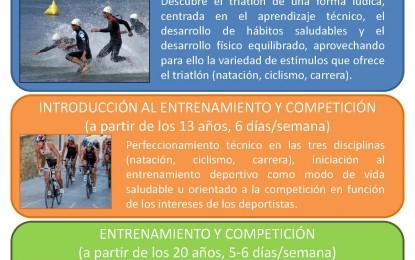 El triatlón IMD Segovia pone en marcha su Escuela para la temporada 2016/2017
