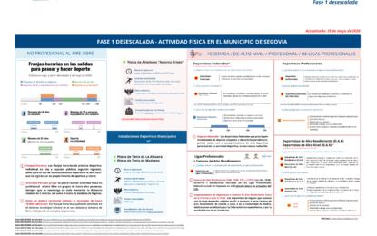 Fase 1.- Orientaciones a Clubes y Deportistas de Segovia