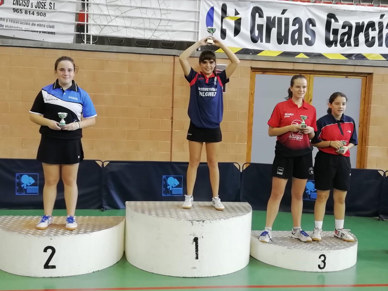 Ángela Rodríguez García se impone en el Torneo Zonal disputado en Villena (Alicante) en categoría Infantil femenina